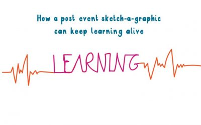 How a post-event sketch-a-graphic can help keep learning alive