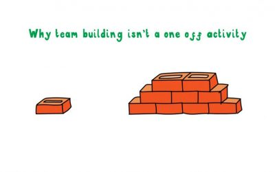 Why team building isn't a one off activity