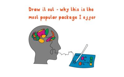 Draw it out – why this is the most popular package I offer